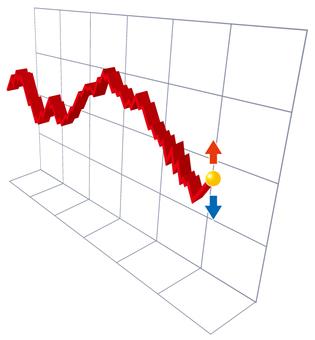 차트 이미지