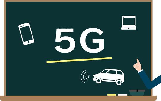 5G黑板圖像