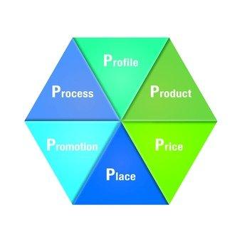 六邊形圖形3