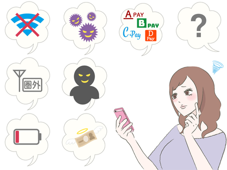 Smartphone trouble women
