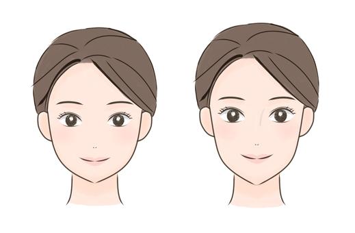여성 얼굴 유형