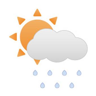 Sunny then rain