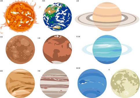 Planetary Telescope Solar System Solar Moon Set