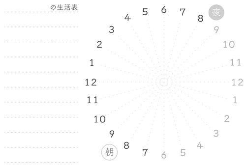 Life table (circle graph)