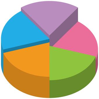 Graph-01 (3D pie chart)