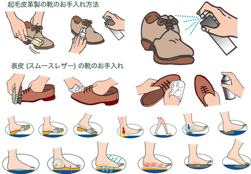 How to care for raised leather shoes