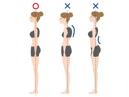 Women with good posture and bad posture (○ × entrance)