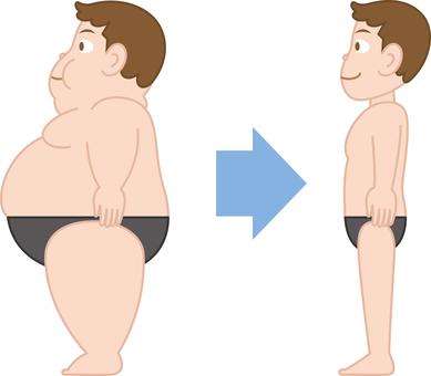 Diet Before After Men