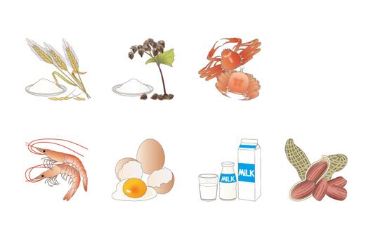 食物過敏顯示義務7項目設置