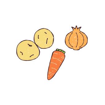 Potatoes, onions, carrots