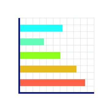 Horizontal bar chart 1