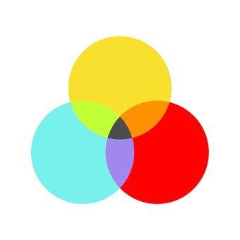Overlapping three circles