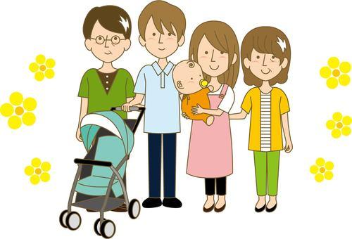 家庭家庭♪〜類型C〜