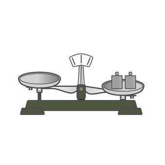 Upper balance and weight