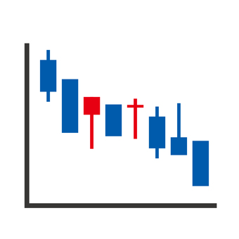 Downtrend trend stock candlestick
