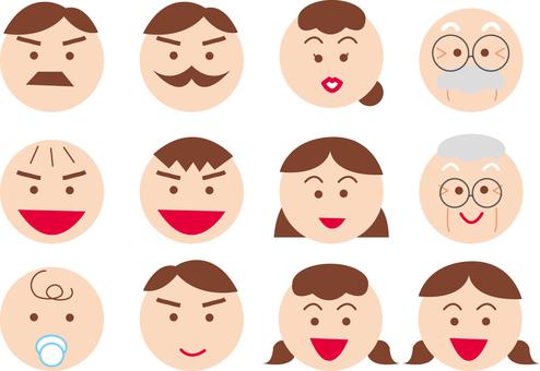 Family face