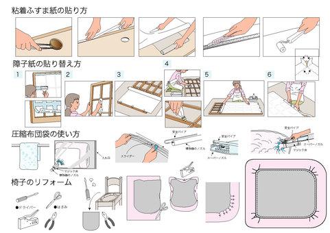 粘着ふすま紙/障子紙の貼り方他