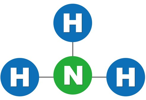 Structural formula (ammonia)