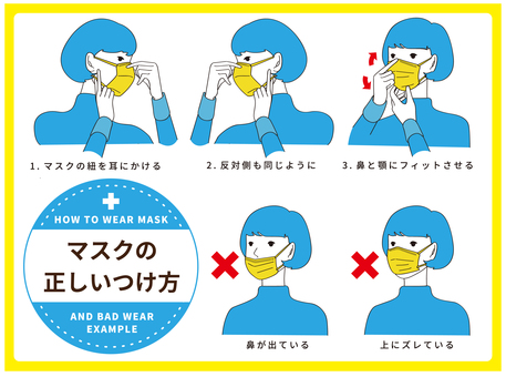 How to put on a mask correctly