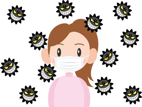 Virus mask girls