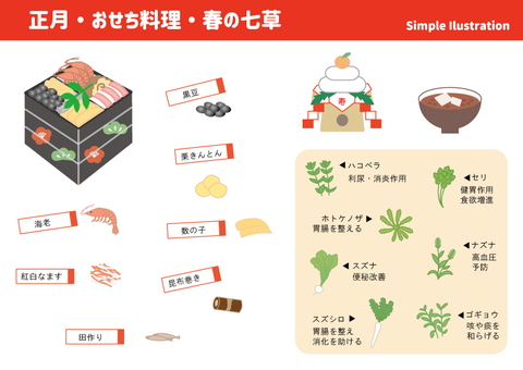 Simple illustration New Year · New Year · Spring noodles