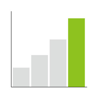 Bar graph (green)