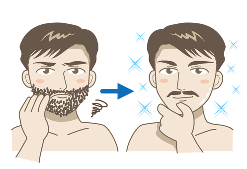 Behind Beard · Before After A