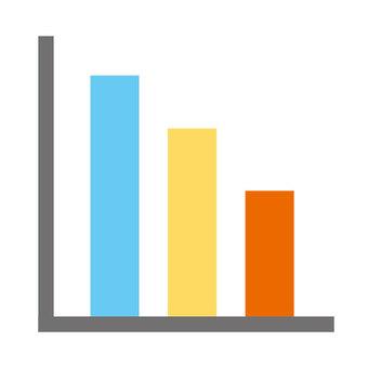 Bar graph (5)