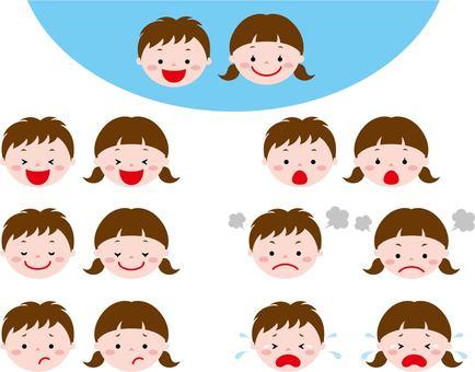 兒童的各種表達模式