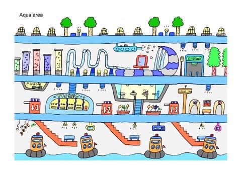 Aqua area
