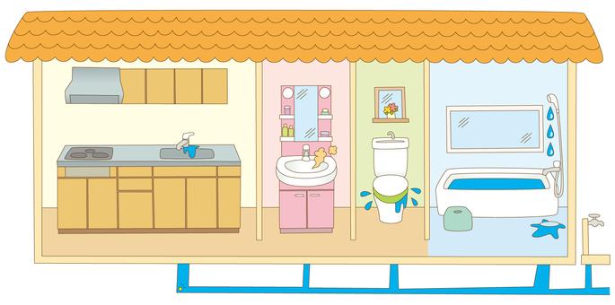 日常生活中的水循環4(麻煩)