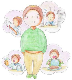Lifestyle diseases / metabolism