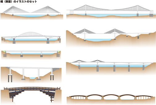 Bridge illustration set