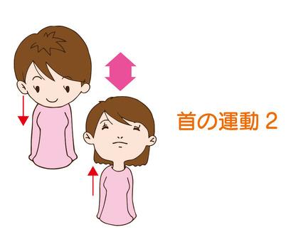 Neck movement 2