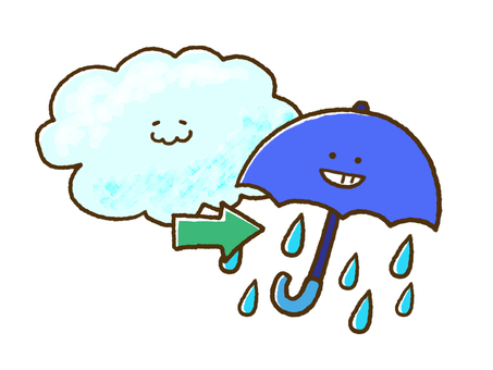 (Weather) Cloudy then rain