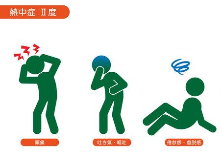 Symptoms of heat stroke (moderate)