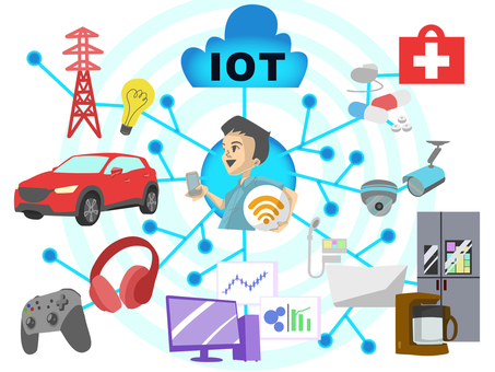 Internet connected to IOT products