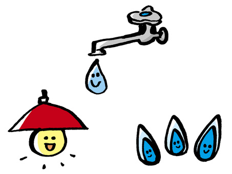 Water utility cost