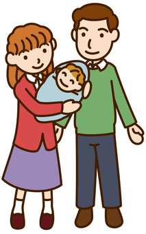 Family 3 people