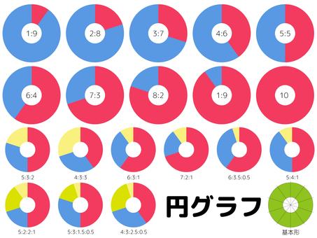 円グラフセット