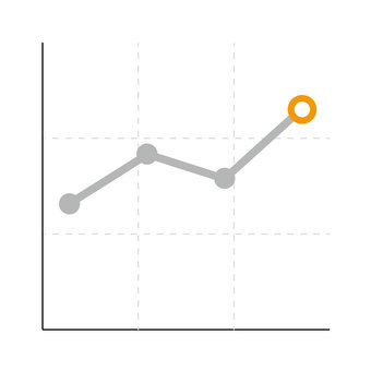 Line chart (Orange)