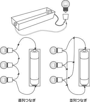How to connect bean light bulbs