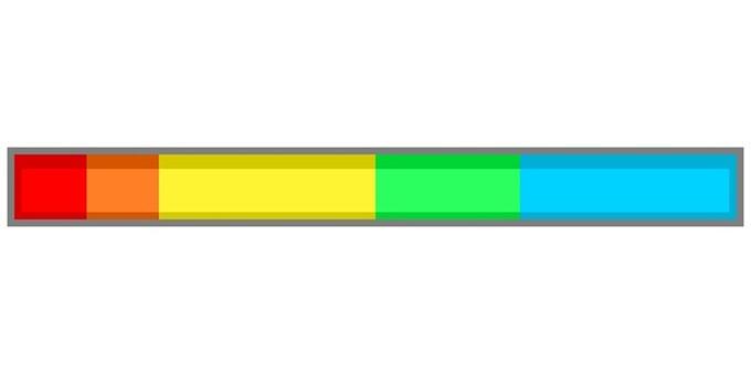 顏色編碼的體能測量儀