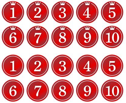 Rankings · Numbers (red)