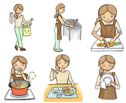 Cooking procedure
