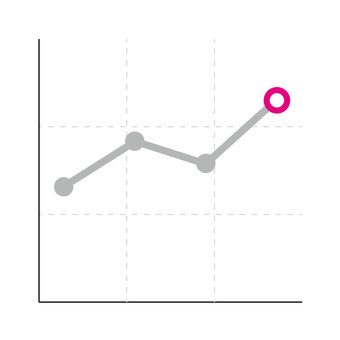 Line chart (pink)