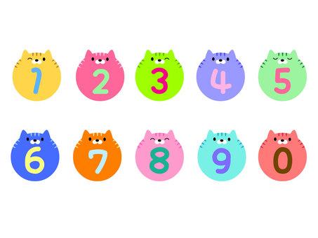 Feline number