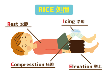 RICE treatment allowance