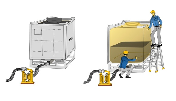 Container preparation work 2 patterns
