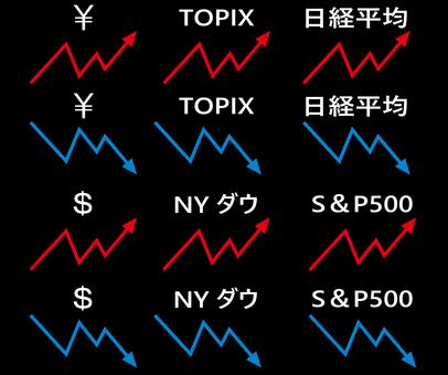 股票圖線圖